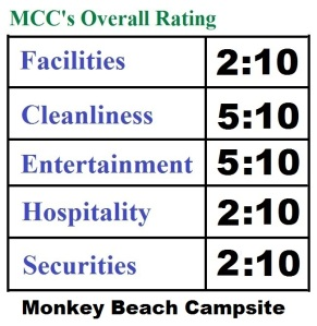 Overall-rating-monkey-beach