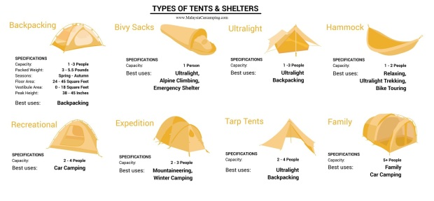 shelters_MalaysiaCarCamping